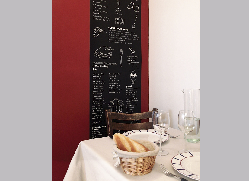 Papier peint original d coration murale en dition for Les decoration de cuisine
