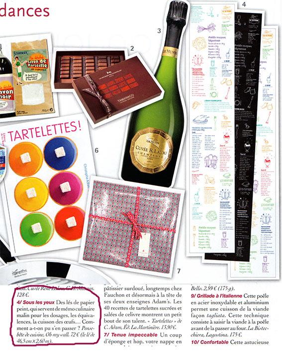 Article-Magazine-SAVEURS-Mai-Ohmywall-pense-bete-de-cuisine.JPG