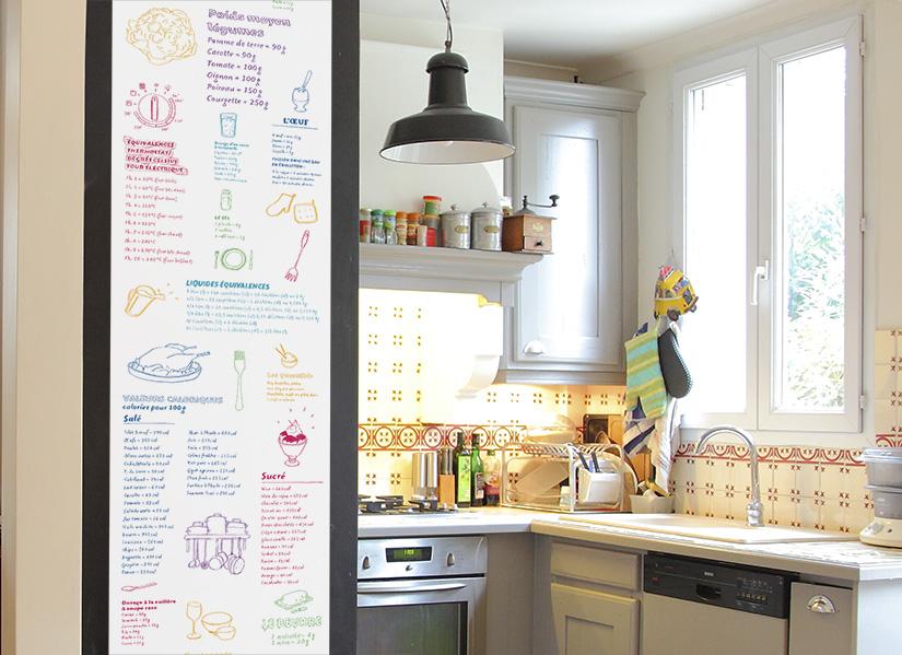 Pense Bete Cuisine papier peint original & décor mural en édition limitée : lé unique
